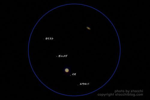 木星と土星の接近